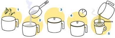 como hacer infusion en tetera